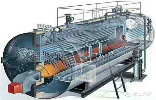 吕梁燃气导热油炉厂家