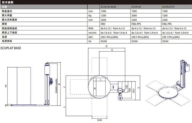 云浮缠绕包装机薄膜裹包机自动控制简单方便