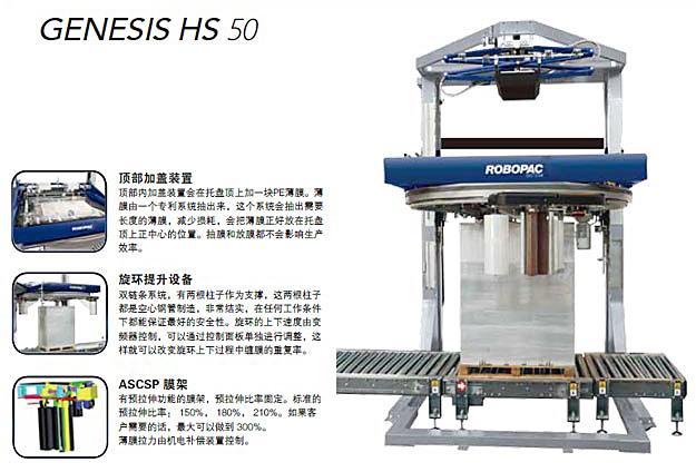 广州缠绕包装机轮胎包装机服务至上