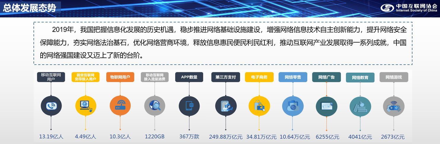 2020年13億網民網絡支付交易額達249.88萬億元