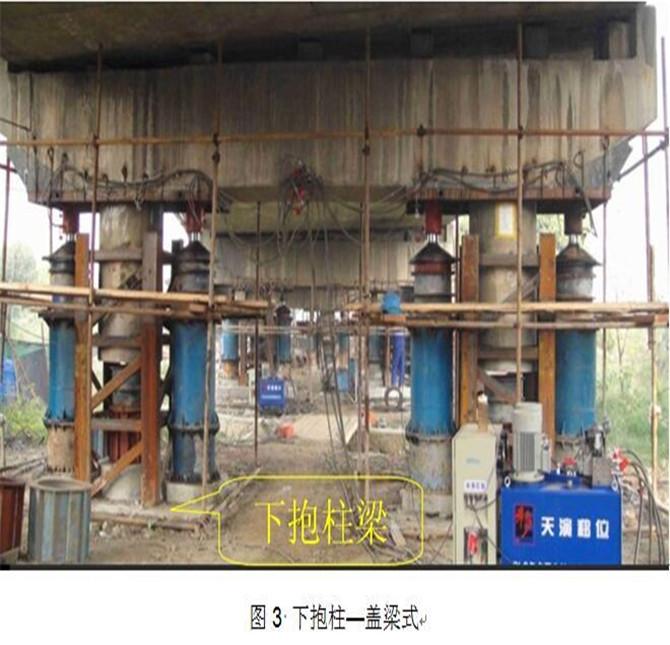 桥梁橡胶支座更换在桥梁养护中的施工工艺