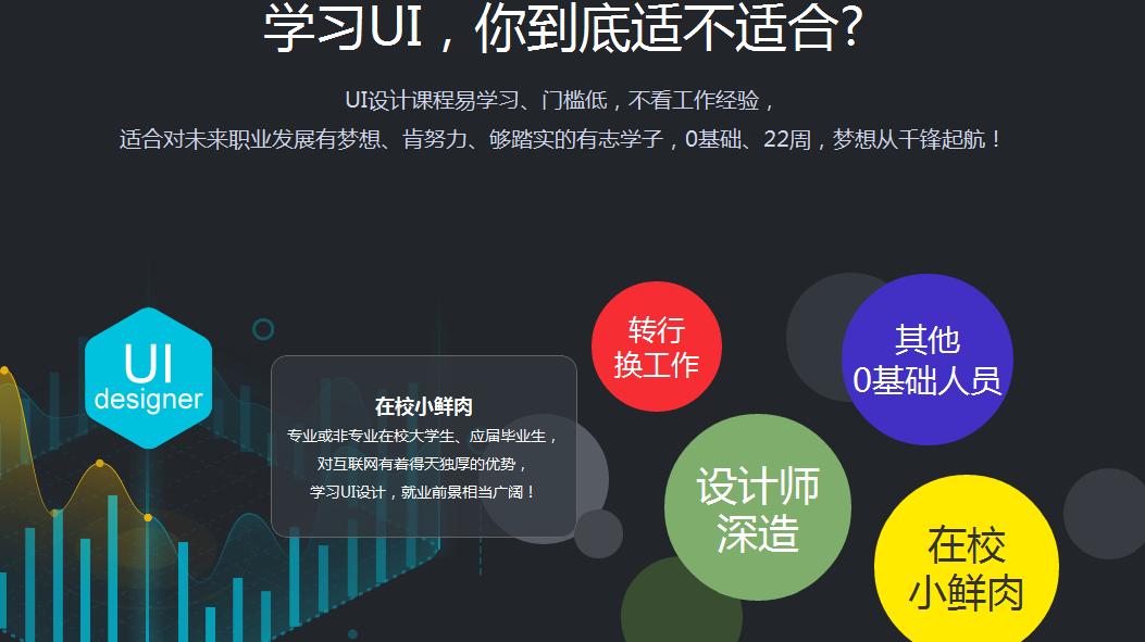 哈尔滨html5全栈工程师培训机构哪家好